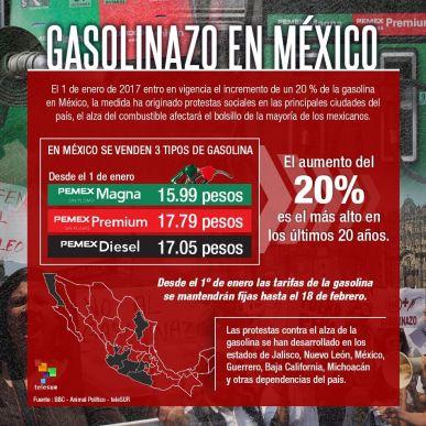 Infografía @TeleSurTV