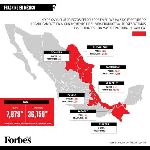 fracking-mexico-ok